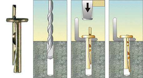 Какие бывают анкера для бетона и как их используют
