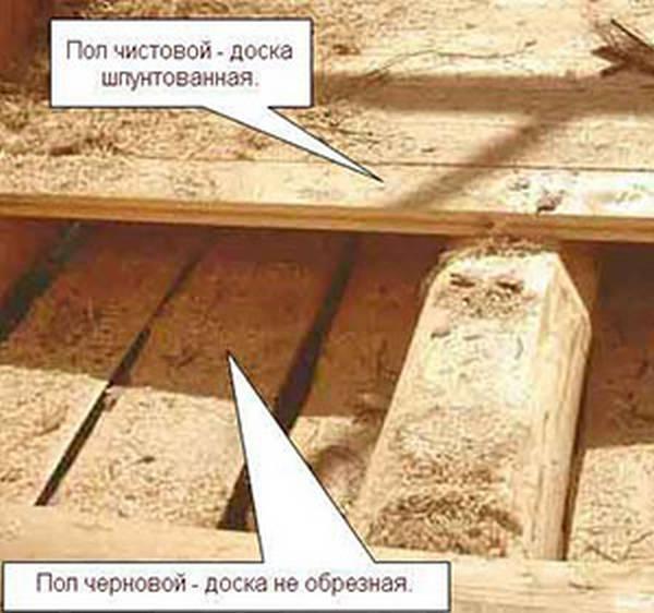 Потолок из шпунтованной доски своими руками 53