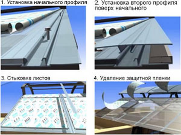 Монтаж поликарбоната на крышу своими руками 66