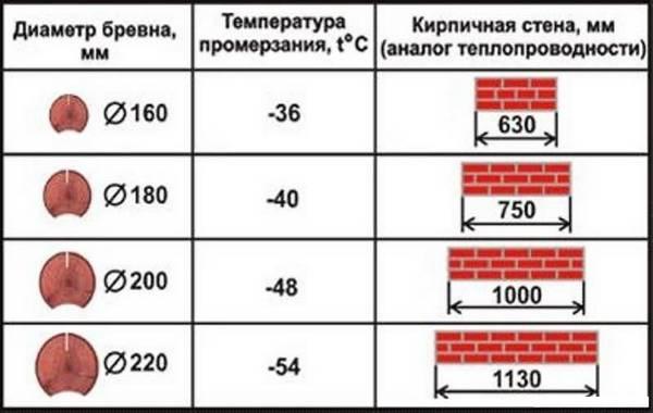 лет хранятся теплопроводность стен панельных домов представитель