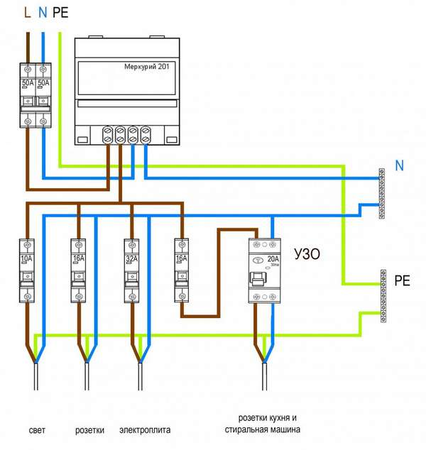 Фото однофазных счетчиков схема подключения